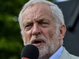 eight labour frontbenchers received union donations