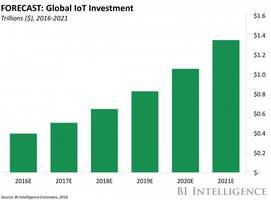 softbank is ramping up its investments in the iot