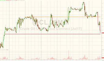 wti tumbles towards $45 handle after tanker-tracker signals opec supply at 2017 highs