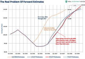 breaking down the bull market thesis