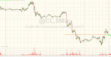 opec/saudi 'promises' fail to ignite momentum in wti crude prices