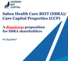Hudson Bay Capital Releases Presentation to Sabra Shareholders Highlighting Disastrous Proposition of Care Capital Acquisition