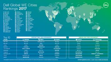 overcoming barriers to success: dell global index reveals india city rankings for women entrepreneurs