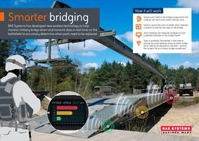 bae systems has found a novel way to flag when bridges are under strain