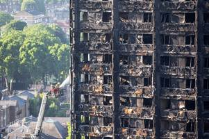 student accommodation developer faces £3.5m hit over cladding after grenfell tower disaster
