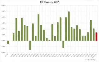 q2 gdp preview
