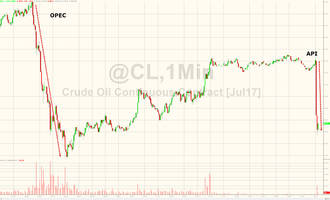 wti tumbles after surprise crude inventory build