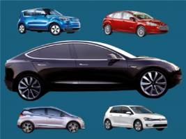 here's how tesla's model 3 stacks up against the competition (tsla)