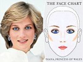 how princess diana used her make-up as a weapon