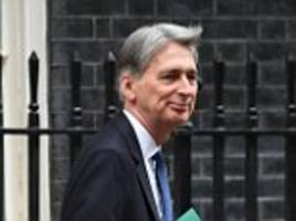 Philip Hammond's approval rating hits record low
