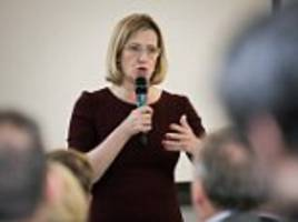 amber rudd victim of email hoax hack