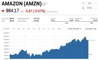 amazon could be the first company worth $1 trillion — but it'll cost a lot of jobs to get there (amzn)