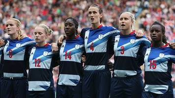 english fa plans women's team gb for tokyo 2020