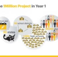 Sprint's 1Million Project to Connect 180,000 Students Nationwide During the 2017-18 School Year