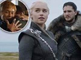 20 things we learnt in Game Of Thrones, by Jim Shelley