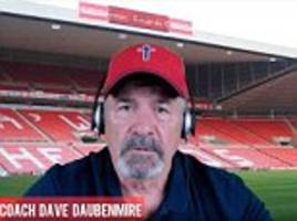 Sunderland AFC to sue far-right US YouTube commentator