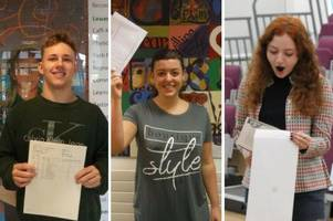 A Level Results 2017: Brilliant Cynon Valley students celebrate terrific set of results