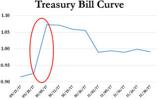 why there will be no 11th hour debt ceiling deal