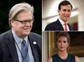 bannon is 'going to war' against 'javanka'