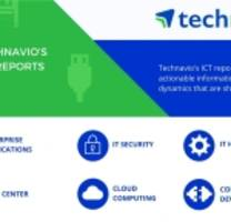 Top 5 Vendors in the Compensation Software Market From 2017 to 2021: Technavio