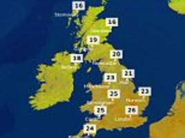 uk weather: temperatures soar to 81f today and tomorrow