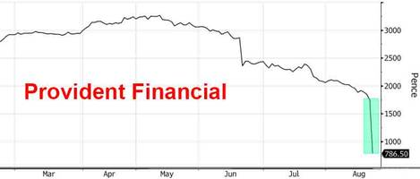 Clearly Awful News: UK Subprime Lender Provident Crashes Most On Record, CEO Quits