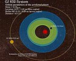 Earth-like planet in star system only 16 light years away