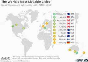 mapping the world's most liveable cities