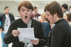 the devon lad who summed up the spirit of gcse results day is one of britain's brainiest