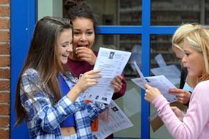 nine key talking points from this year's gcse results
