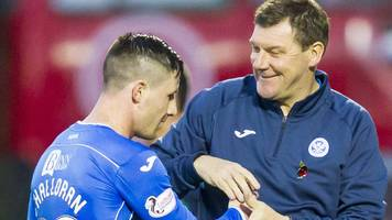 st johnstone's tommy wright and michael o'halloran take monthly awards
