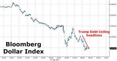 trump reportedly wants to end the debt ceiling