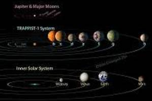 Could TRAPPIST-1's Seven Earth-size Planets Have Gas Giant Siblings