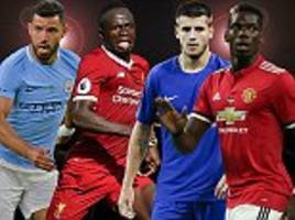 manchester city vs liverpool football betting tips & odds