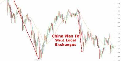 Confusion Grows Over China Bitcoin Exchange Ban: 3 Largest Exchanges Have Not Received Any Official Notice