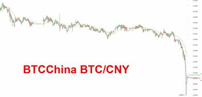 bitcoin crashes 35% in chinese trading: second largest exchange to halt all trading