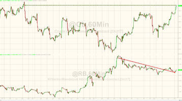 wti crude tops $50, breaks above key technical level