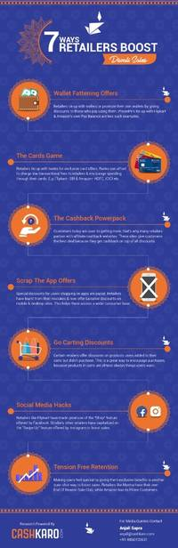 cashkaro research: 7 marketing ideas e-commerce retailers will count on this diwali