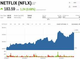 Netflix lost the biggest Emmy to Hulu — but its customers couldn't care less (NFLX)