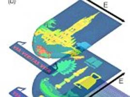 New printing method creates ultra-high resolution images
