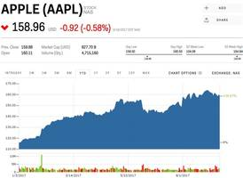 The iPhone could eventually lose its place as our primary digital hub (AAPL)