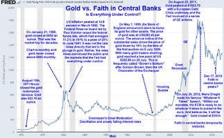 rate hike cycles, gold, and the rule of total morons