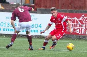 stirling albion looking to continue good goalscoring form against annan athletic