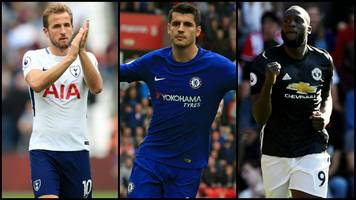 Premier League results: Man Utd, Man City and Chelsea win
