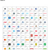 Interbrand Releases 2017 Best Global Brands Report: Apple and Google Hold the Top Two Spots, while Ferrari, Netflix and Salesforce.com Enter the List