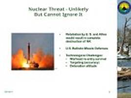 file on north korea nuclear threat presented in hawaii