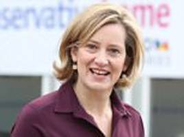 amber rudd enlists help of sir lynton crosby