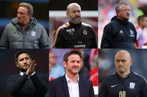 how does bristol city's summer spending compare to the other sides in championship top six?