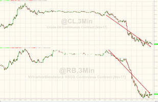wti/rbob plunge on saudi, russia comments; rig count resumes decline