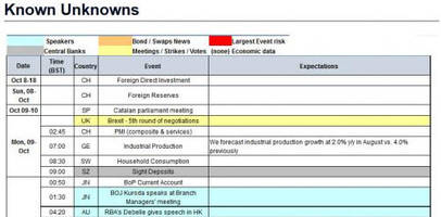 key events in the coming week: cpi, retail sales and fomc minutes
